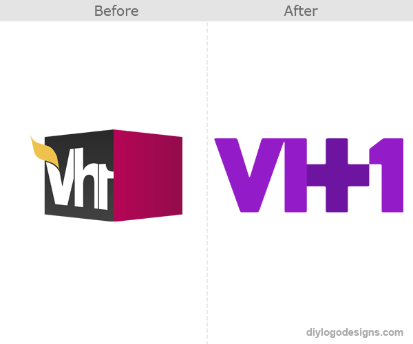 vhi-logo-design-before-and-after