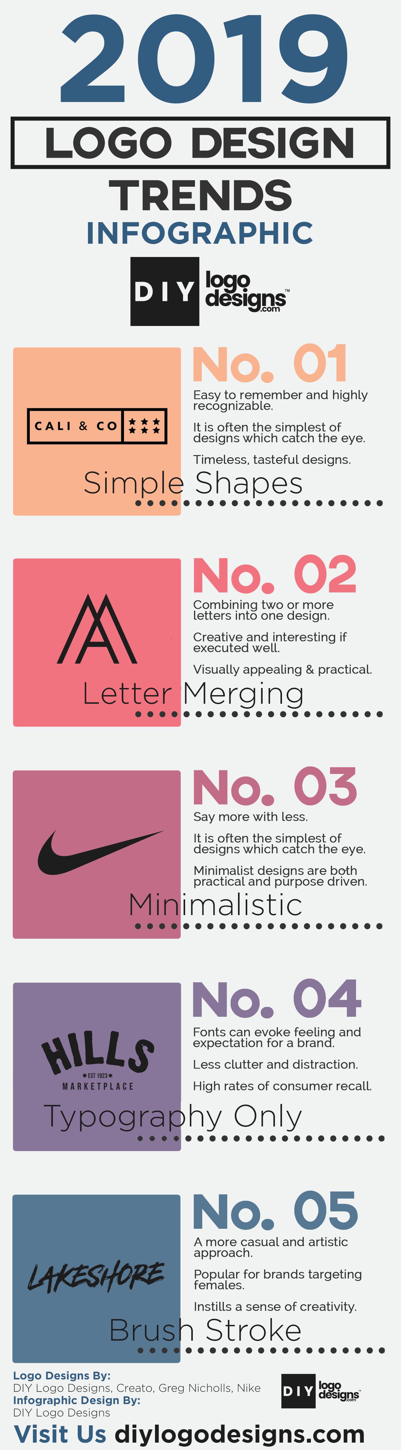 logo design infographic 2019 trends